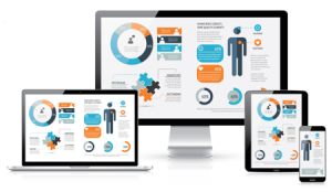 Business Consultant Miami Online Marketing Responsive Web Design For All Devices